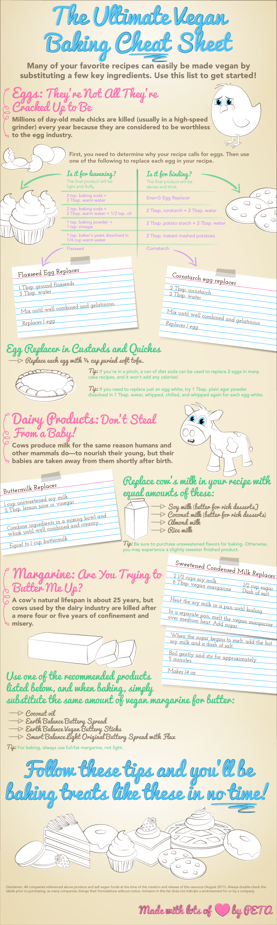 infographicVeganBaking_PETA_REVISED72