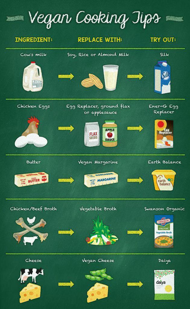 Vegan-Cooking-Tips