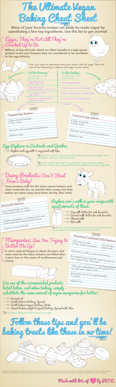 infographicVeganBaking_PETA_REVISED72